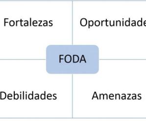 La Matriz FODA Que es?